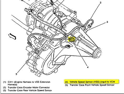 1995 Gmc 57 Engine Diagram by 1994 Gmc K1500 5 7 Starter Wiring Diagram