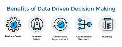 Decision Driven Making Decisions Plutora Importance Handbook