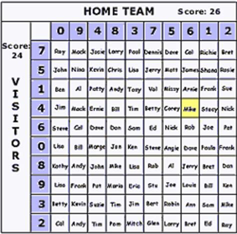 How Does An Office Football Pool Work by Football Pools How To Organize Set Up A Grid Get Started