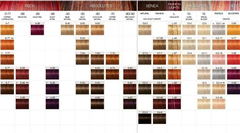 igora royal color chart schwarzkopft color formulas