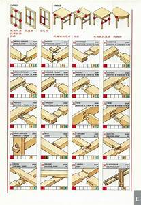 Wood Joints on Pinterest Japanese Joinery, Japanese