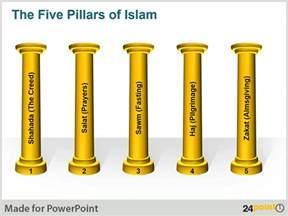 Islam Religion Five Pillars