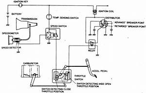 Mallory Ignition Distributor Wiring Diagram