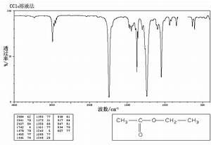 Ethyl Acetate Infrared Spectrum Related Keywords ...
