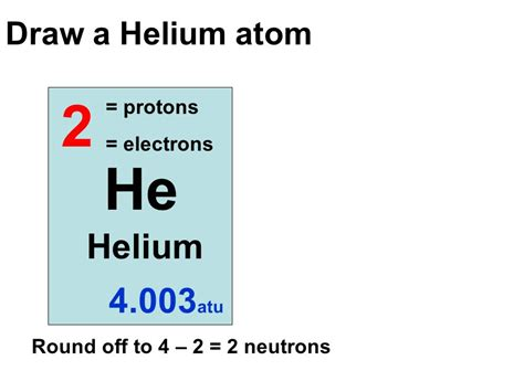 Helium Protons Neutrons Electrons by Identify And Describe The Particles That Make An Atom