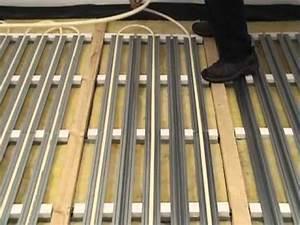 Fußbodenheizung Auf Holzboden : thermolutz system econom flex fu bodenheizung f r holzdielenb den und holzbalkendecken youtube ~ Sanjose-hotels-ca.com Haus und Dekorationen