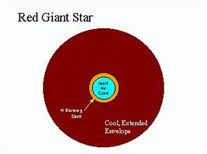 Lecture 15: Red Giants