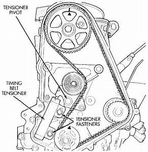 i have a 1998 dodge neon that had the timing belt break on With dodge timing belts