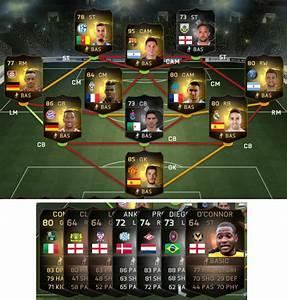 fifaRAWR's FIFA 15 Team of the Week Predictions: Week 11 ...