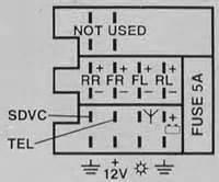 opel cd300 unit pinout diagram pinoutguide