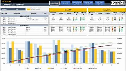 Kpi Excel Dashboard Template Spreadsheet Management Performance