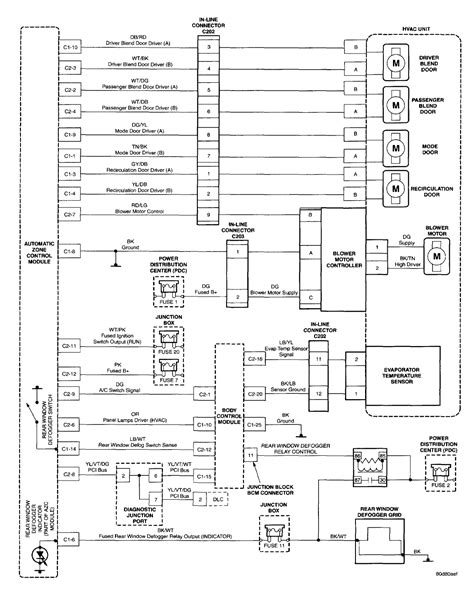 Jeep Wrangler Wiring Diagram Electrical Website