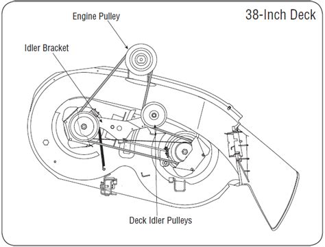 mtd 46 inch drive belt diagram mtd 3 8 inch mower deck diagram mtd free engine