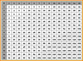 multiplication word problem worksheet 4 multiplication chart 1 20 media resumed