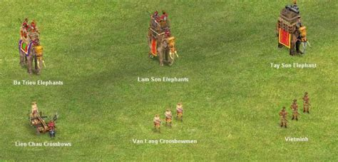 units image fierce war gold edition mod for rise of