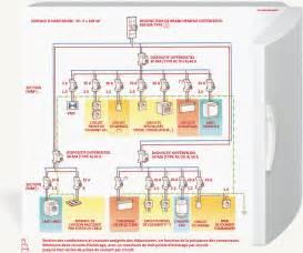 Le Sans Electricite Pour Garage by Fiche Savoir Tableau 233 Lectrique Le Principal Et Le