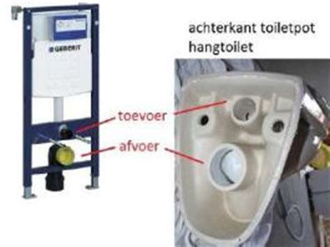 afstand toilet afvoer muur wc plaatsen het zelf doen