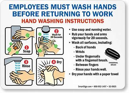 Sign Wash Hands Employees Must Washing Hand