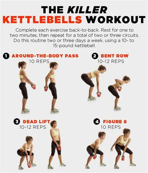 kettlebell workout workouts exercises muscles tone burn fat killer exercise kettlebells core pdf kettle arms bell routine calorie blaster infographic