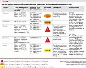Improving the regulatory framework Grcmd