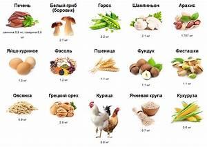 Препараты для печени и снижения холестерина