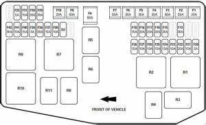 Jaguar X-type  2001 - 2003 - Fuse Box Diagram