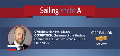 Yacht A Owner by Sailing Yacht A Owner Yacht Charter Superyacht News