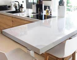 Panneau Laqué Blanc Brillant Sur Mesure : un beau plan de travail pas cher mais de qualit ~ Melissatoandfro.com Idées de Décoration