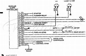 gallery whelen edge series wiring diagram bonucom design galerry whelen edge 9000 series wiring diagram