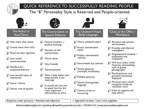 reading supportive s disc reference guide psycho style reading and