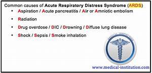 Acute Respiratory Distress Syndrome (ARDS) - Mnemonic ...