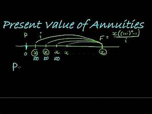 Formula For Annuity Present Value Of An Annuity Deriving The Formula Youtube