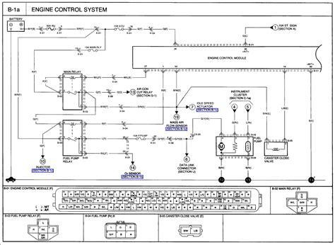 kia ecu wiring diagram somurich