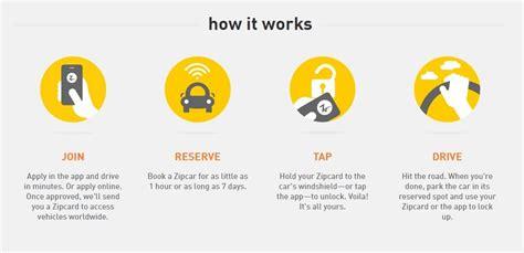 Zipcar Customer Service Sharing Economy