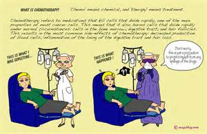 Published 2013 at 6840 × 4440 in CHEMOTHERAPY Chemotherapy