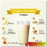Белково протеиновый коктейль в домашних условиях для похудения рецепт
