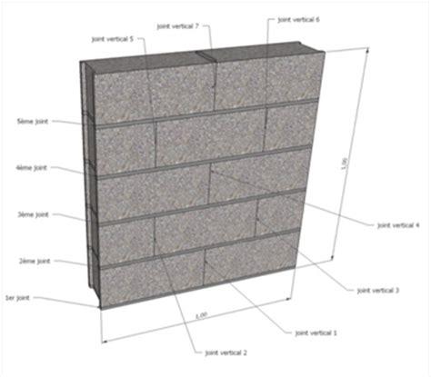 forum quantit 233 mat 233 riaux mur cloture
