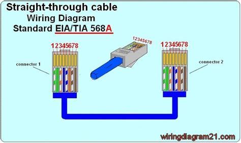 November Metro Ethernet Services