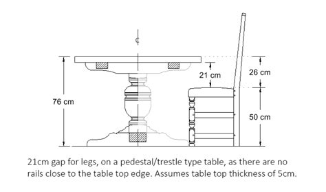 what is table height what is the ideal dining table and chair height