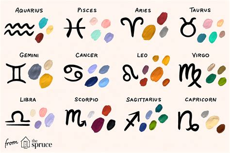 Best Home Color Palettes for Each Zodiac Sign