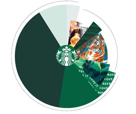 starbucks creative expression  images creative