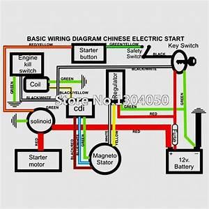 33 49cc Mini Chopper Wiring Diagram