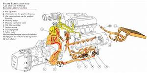 Ferrari 360 Engine Oil Level Checks And The Danger Of