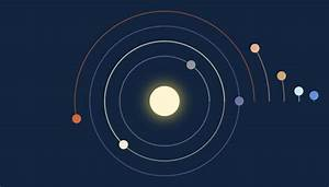 Planet Orbits - Space Facts