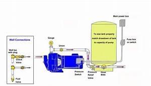 Jet Pump Motor Wiring Diagram
