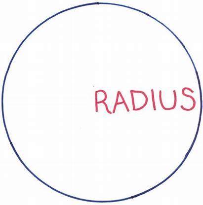 Radius Network Eduroam Linux Development Team Logos