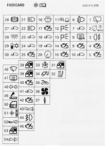 Vw Polo 2008 Fuse Box Layout Diagram