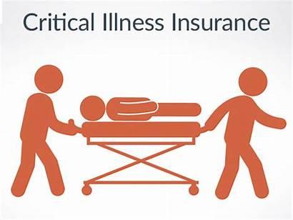 Critical Insurance Illness Injury Ci Mediclaim Questions