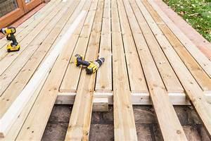 Holzplatten Für Balkon : holzplatten verlegen anleitung in 5 schritten ~ Frokenaadalensverden.com Haus und Dekorationen