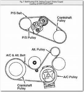 What Is The Serpentine Diagram For The Alternator Belt On A 2002 Stratus Coupe With 3 0l